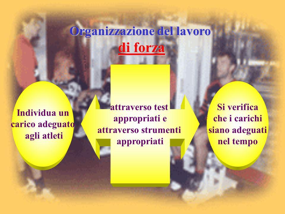 Utilizzo della tecnologia Per l esecuzione dei test di valutazione Per il monitoraggio del lavoro