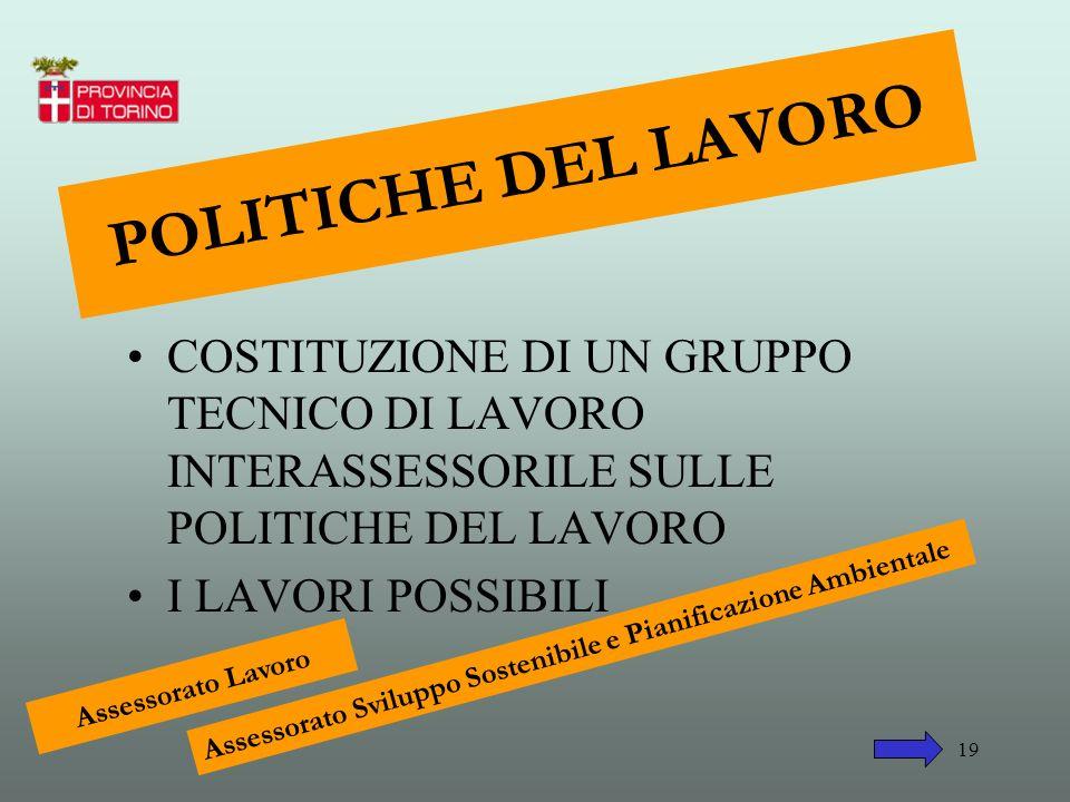 18 PARTNER OSSERVATORIO REGIONALE SERVIZIO DI EPIDEMIOLOGIA ASL 5 FEDERAZIONE ITALIANA DEI MEDICI DI MEDICINA GENERALE