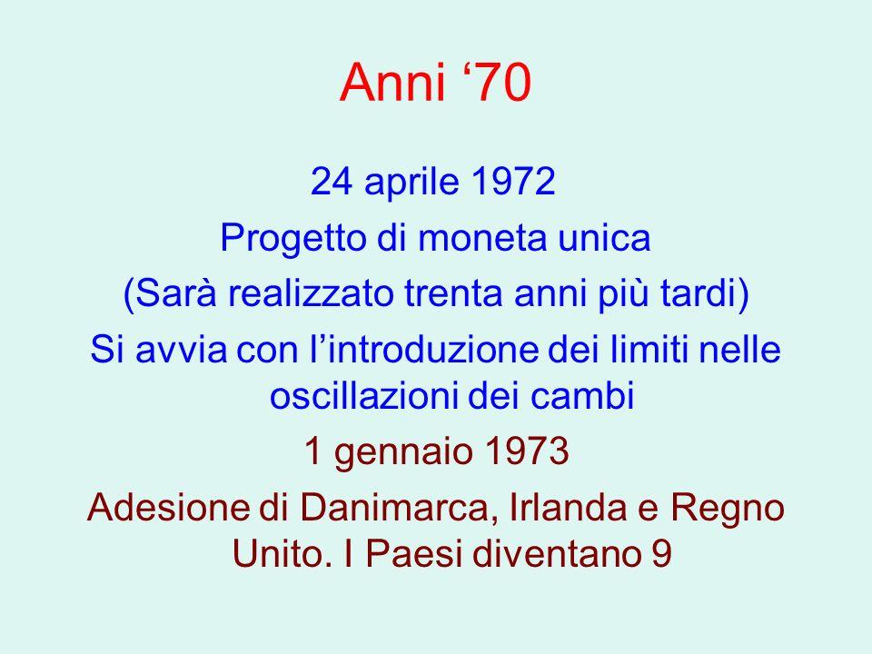 Anni 70 24 aprile 1972 Progetto di moneta unica (Sarà realizzato trenta anni più tardi) Si avvia con lintroduzione dei limiti nelle oscillazioni dei c