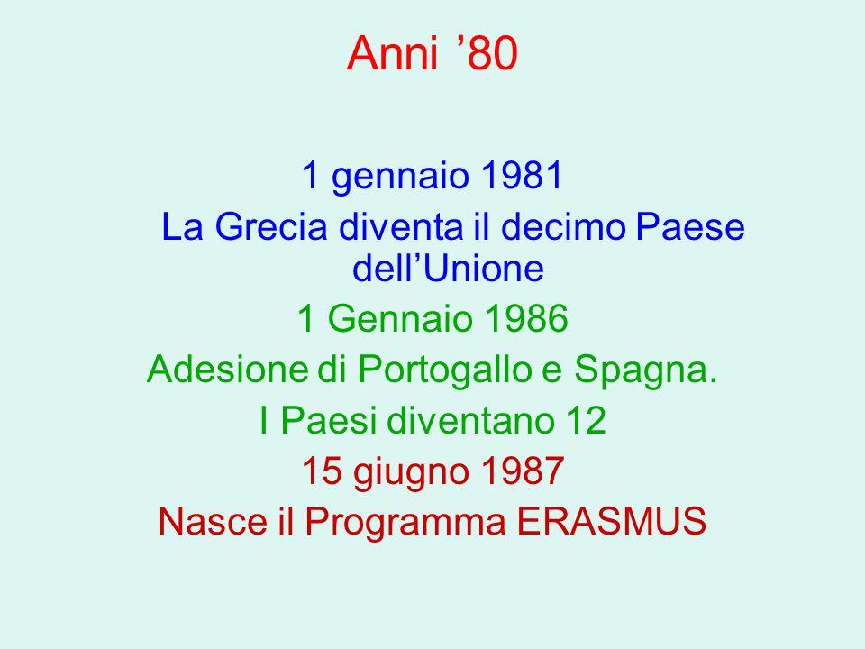 Anni 80 1 gennaio 1981 La Grecia diventa il decimo Paese dellUnione 1 Gennaio 1986 Adesione di Portogallo e Spagna. I Paesi diventano 12 15 giugno 198