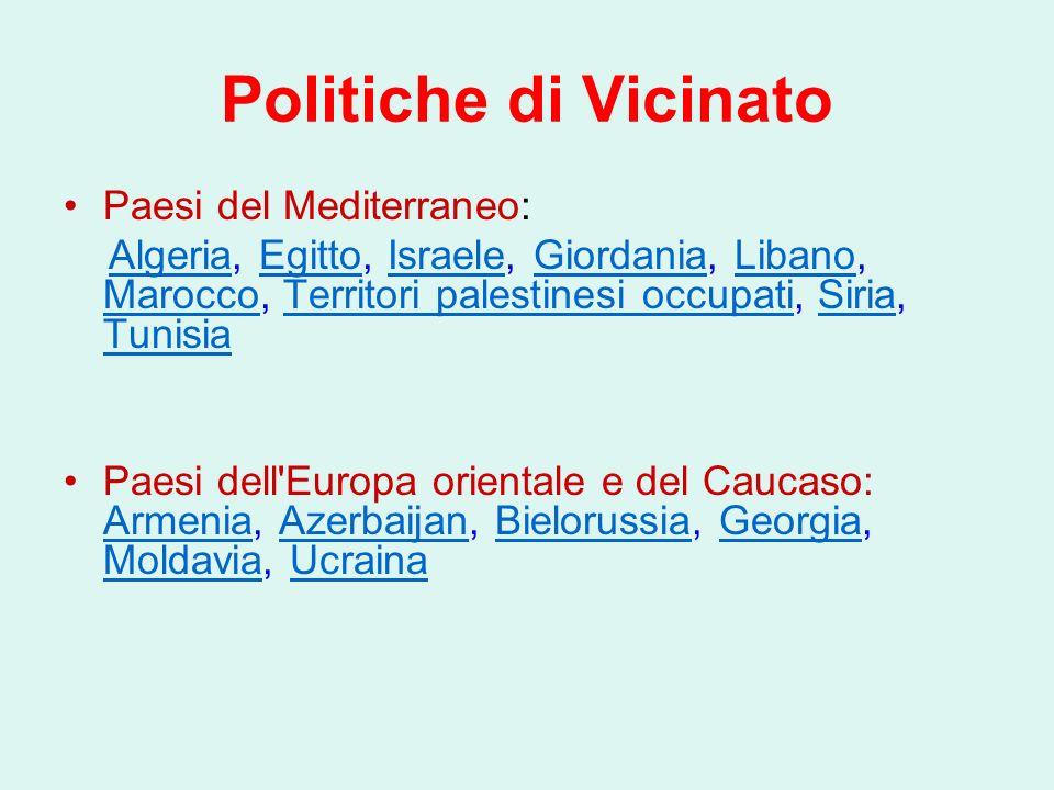 Politiche di Vicinato Paesi del Mediterraneo: Algeria, Egitto, Israele, Giordania, Libano, Marocco, Territori palestinesi occupati, Siria, TunisiaAlge