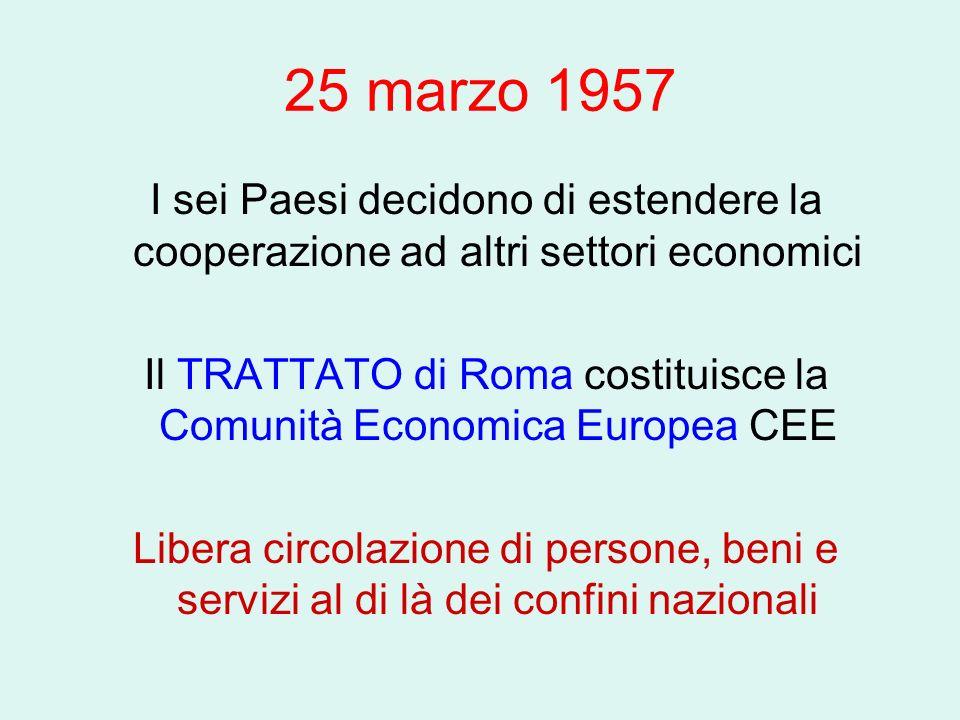 25 marzo 1957 I sei Paesi decidono di estendere la cooperazione ad altri settori economici Il TRATTATO di Roma costituisce la Comunità Economica Europ