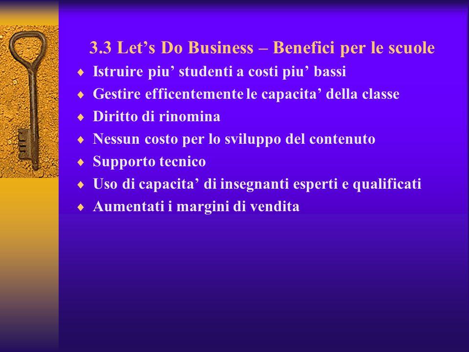3.3 Lets Do Business – Benefici per le scuole Istruire piu studenti a costi piu bassi Gestire efficentemente le capacita della classe Diritto di rinom
