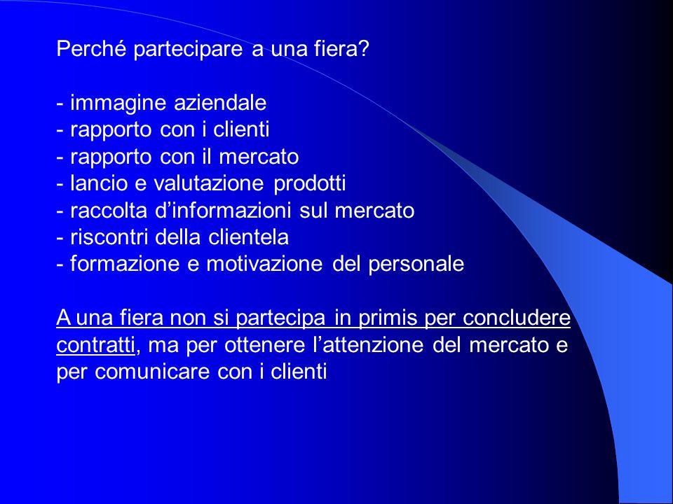 Perché partecipare a una fiera? - immagine aziendale - rapporto con i clienti - rapporto con il mercato - lancio e valutazione prodotti - raccolta din