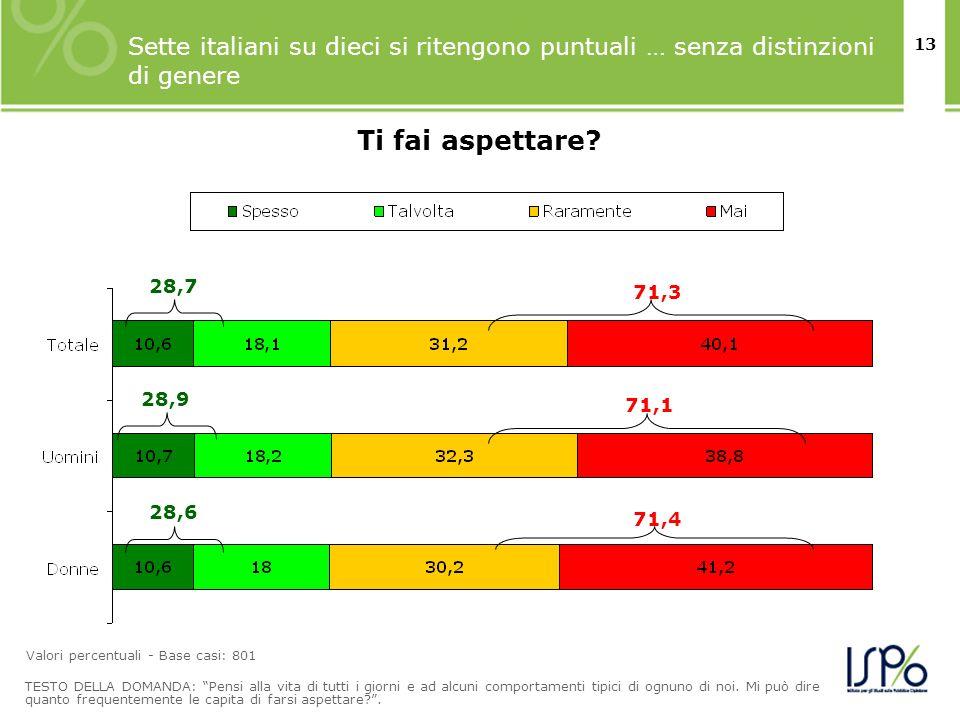 13 Sette italiani su dieci si ritengono puntuali … senza distinzioni di genere TESTO DELLA DOMANDA: Pensi alla vita di tutti i giorni e ad alcuni comp