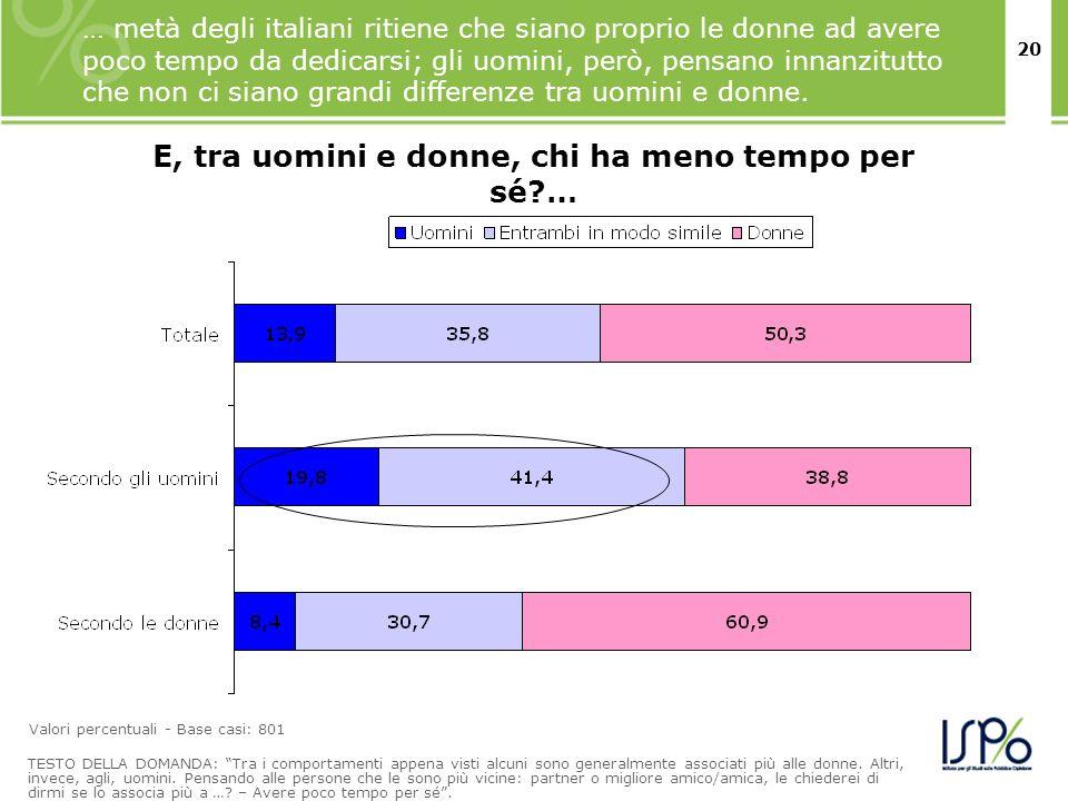 20 … metà degli italiani ritiene che siano proprio le donne ad avere poco tempo da dedicarsi; gli uomini, però, pensano innanzitutto che non ci siano