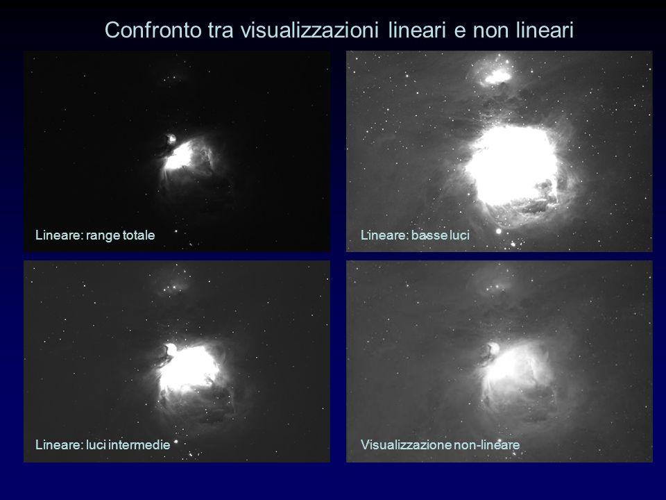Confronto tra visualizzazioni lineari e non lineari Lineare: range totaleLineare: basse luci Lineare: luci intermedieVisualizzazione non-lineare