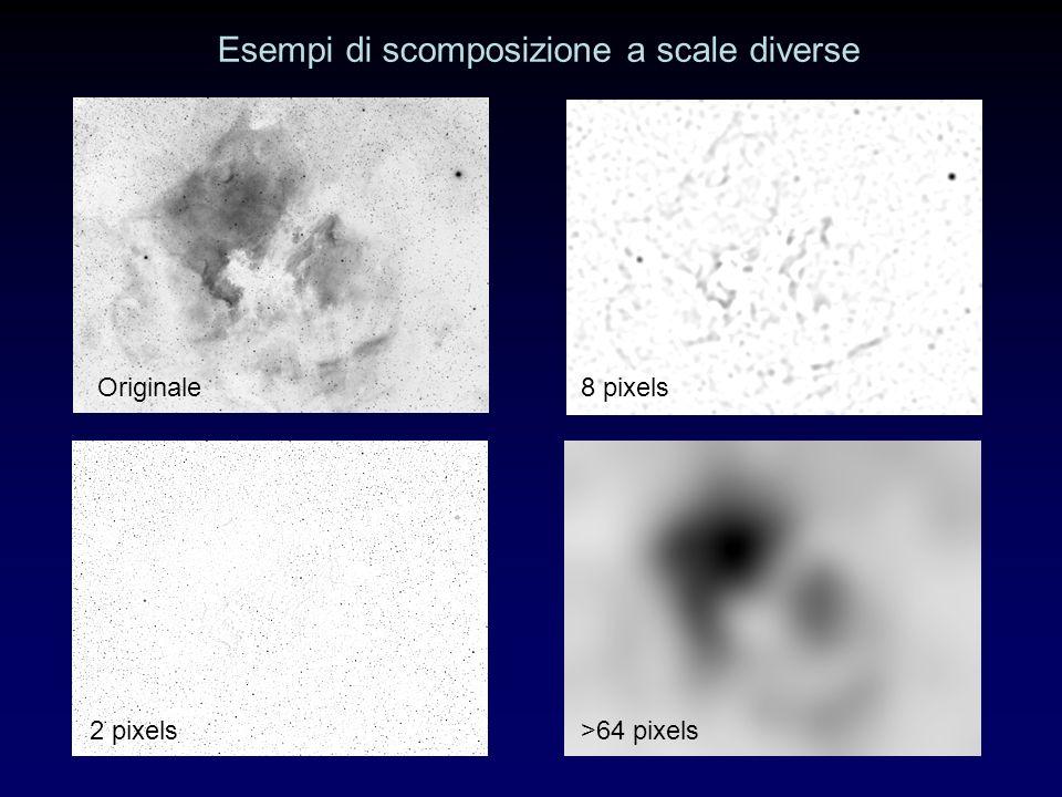 Esempi di scomposizione a scale diverse 2 pixels 8 pixels >64 pixels Originale