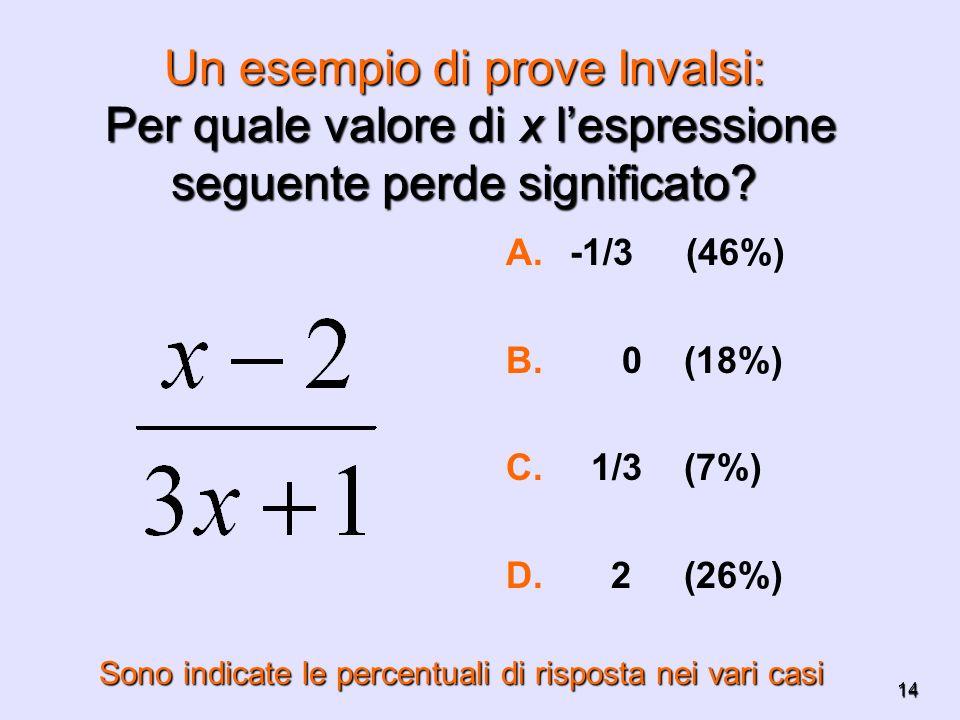 14 Un esempio di prove Invalsi: Per quale valore di x lespressione seguente perde significato? A. A.-1/3 (46%) B. B. 0 (18%) C. C. 1/3 (7%) D. D. 2 (2
