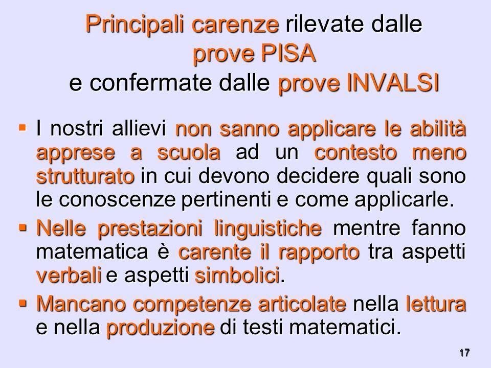 17 Principali carenze rilevate dalle prove PISA e confermate dalle prove INVALSI I nostri allievi non sanno applicare le abilità apprese a scuola ad u