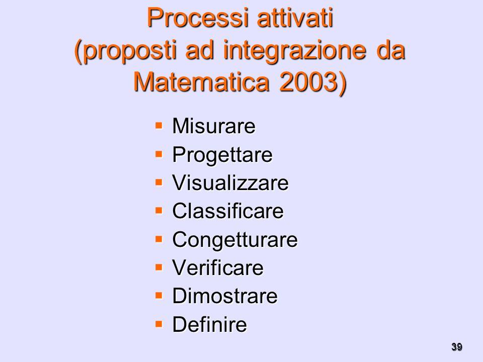 39 Processi attivati (proposti ad integrazione da Matematica 2003) Misurare Misurare Progettare Progettare Visualizzare Visualizzare Classificare Clas