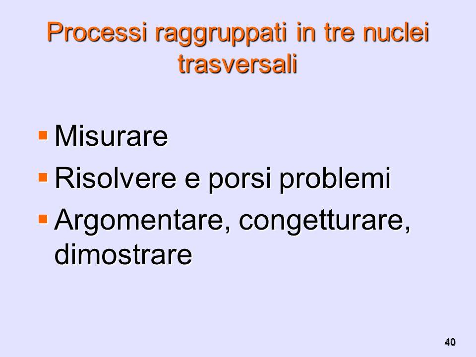 40 Processi raggruppati in tre nuclei trasversali Misurare Misurare Risolvere e porsi problemi Risolvere e porsi problemi Argomentare, congetturare, d