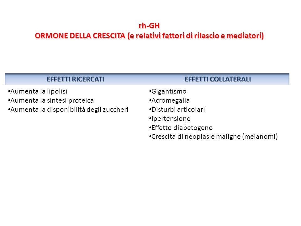 rh-GH ORMONE DELLA CRESCITA (e relativi fattori di rilascio e mediatori)