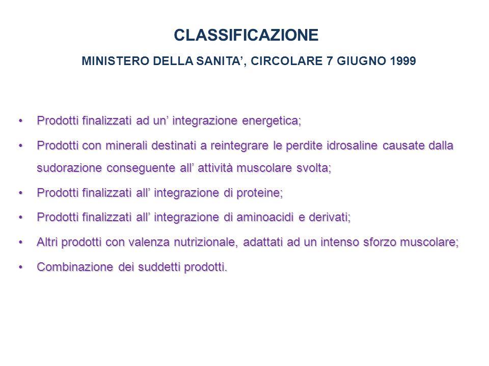 CLASSIFICAZIONE MINISTERO DELLA SANITA, CIRCOLARE 7 GIUGNO 1999 Prodotti finalizzati ad un integrazione energetica;Prodotti finalizzati ad un integraz