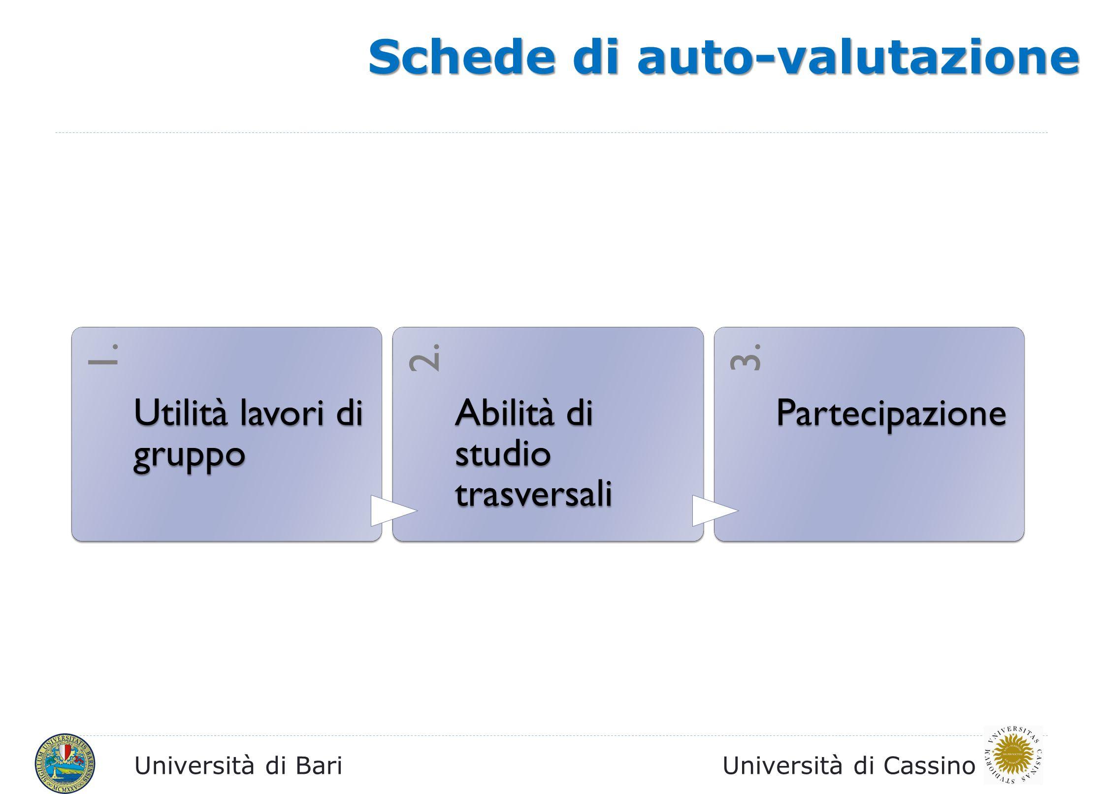 Università di BariUniversità di Cassino Schede di auto-valutazione 1. Utilità lavori di gruppo 2. Abilità di studio trasversali 3. Partecipazione