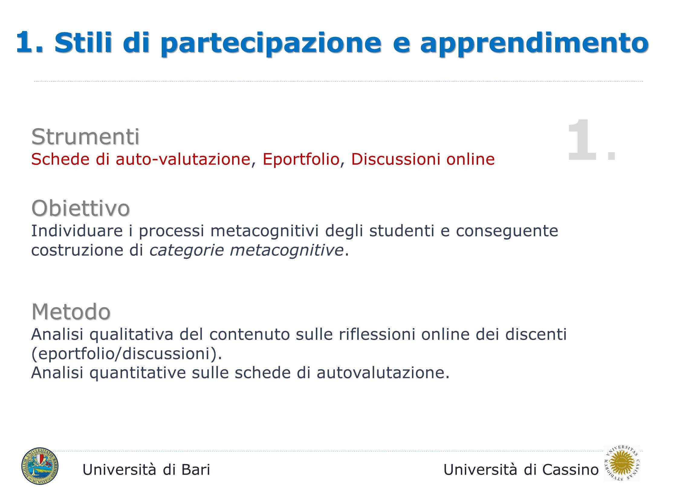 Università di BariUniversità di Cassino 1. Stili di partecipazione e apprendimento Strumenti Schede di auto-valutazione, Eportfolio, Discussioni onlin