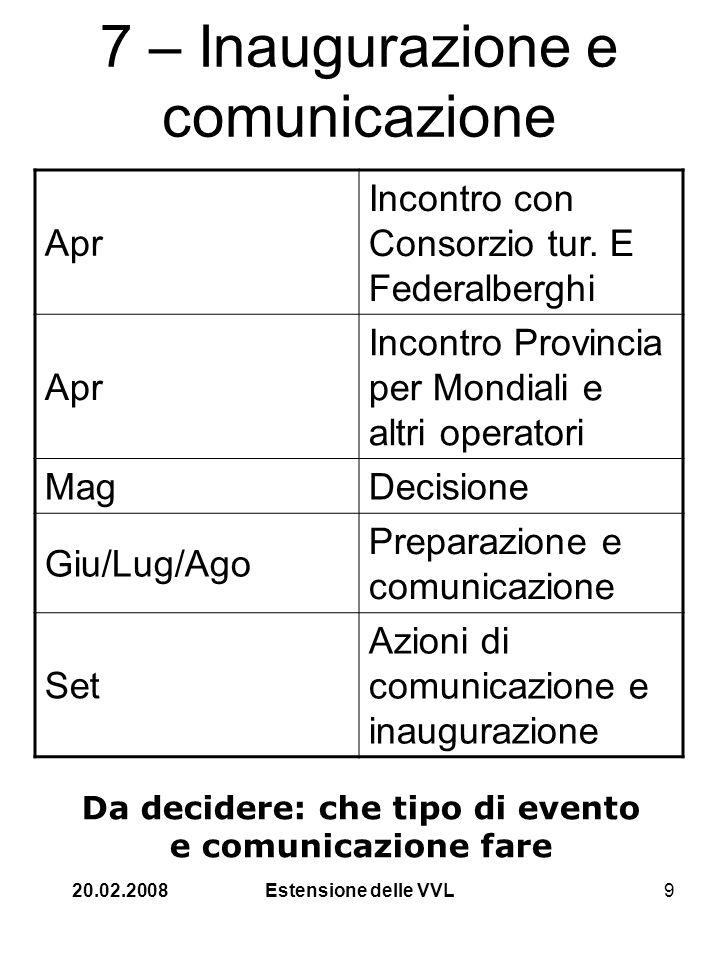20.02.2008Estensione delle VVL9 7 – Inaugurazione e comunicazione Apr Incontro con Consorzio tur.