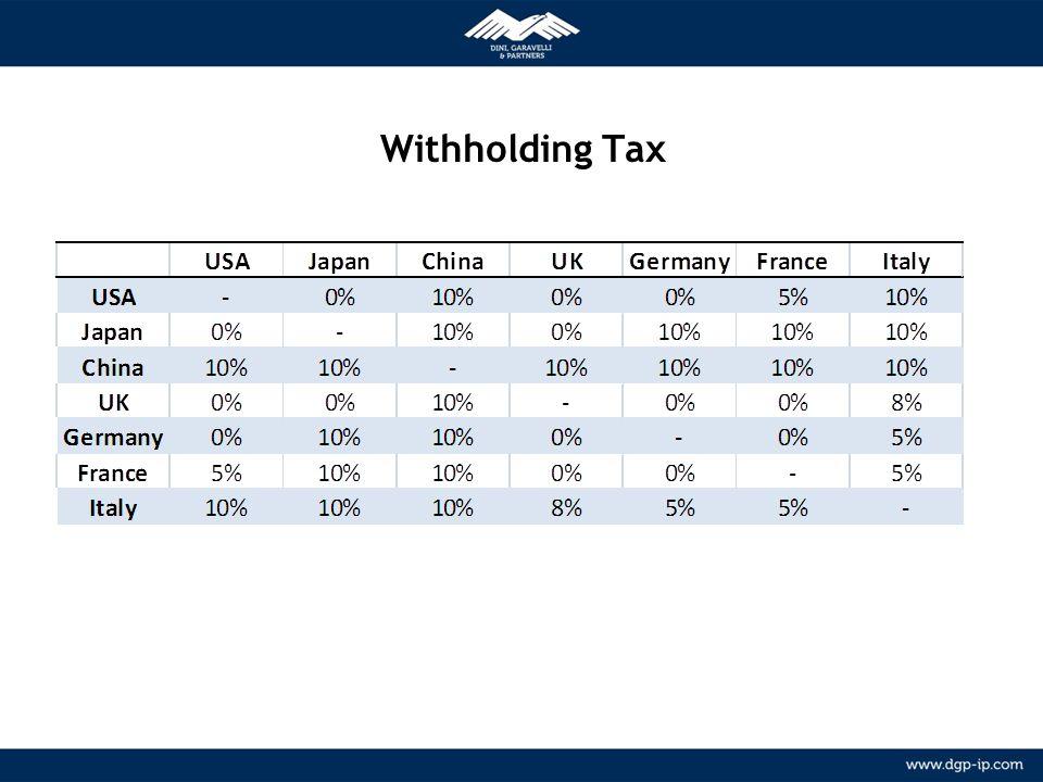 6 NETWORK Relazioni consolidate con agenti locali in più di 150 paesi METODOLOGIA Withholding Tax