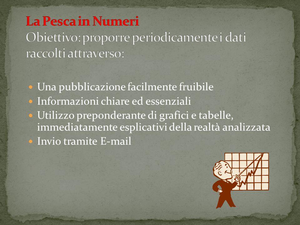 Una pubblicazione facilmente fruibile Informazioni chiare ed essenziali Utilizzo preponderante di grafici e tabelle, immediatamente esplicativi della realtà analizzata Invio tramite E-mail