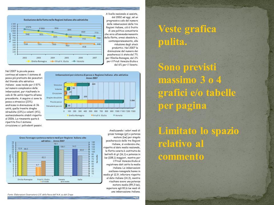 Veste grafica pulita. Sono previsti massimo 3 o 4 grafici e/o tabelle per pagina Limitato lo spazio relativo al commento