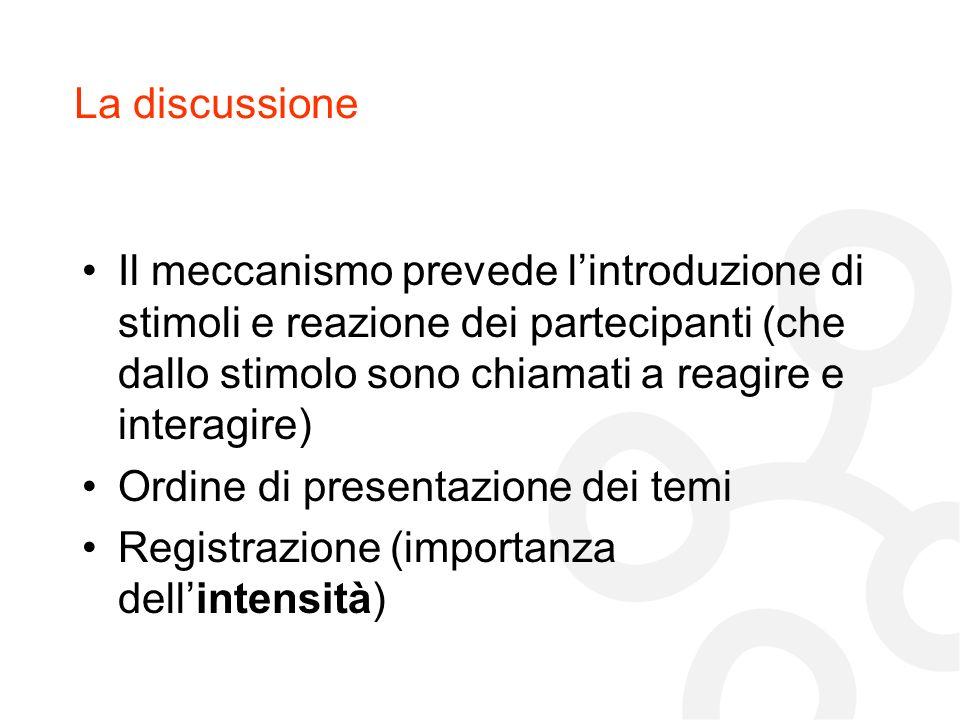 La discussione Il meccanismo prevede lintroduzione di stimoli e reazione dei partecipanti (che dallo stimolo sono chiamati a reagire e interagire) Ord