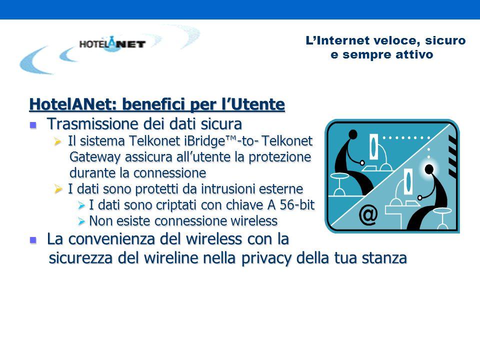 LInternet veloce, sicuro e sempre attivo HotelANet: benefici per lUtente Trasmissione dei dati sicura Trasmissione dei dati sicura Il sistema Telkonet iBridge-to- Telkonet Il sistema Telkonet iBridge-to- Telkonet Gateway assicura allutente la protezione Gateway assicura allutente la protezione durante la connessione durante la connessione I dati sono protetti da intrusioni esterne I dati sono protetti da intrusioni esterne I dati sono criptati con chiave A 56-bit I dati sono criptati con chiave A 56-bit Non esiste connessione wireless Non esiste connessione wireless La convenienza del wireless con la La convenienza del wireless con la sicurezza del wireline nella privacy della tua stanza sicurezza del wireline nella privacy della tua stanza