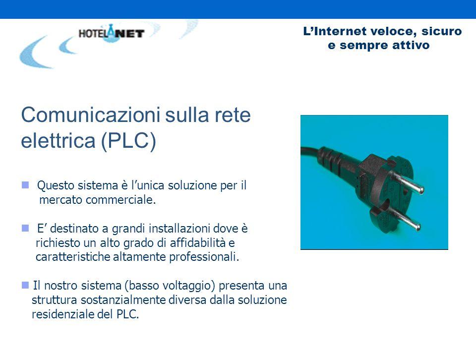 Comunicazioni sulla rete elettrica (PLC) Questo sistema è lunica soluzione per il mercato commerciale.