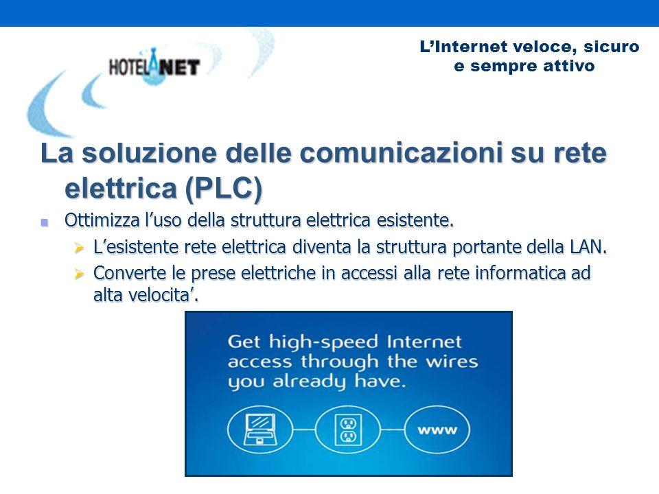 La soluzione delle comunicazioni su rete elettrica (PLC) Ottimizza luso della struttura elettrica esistente.
