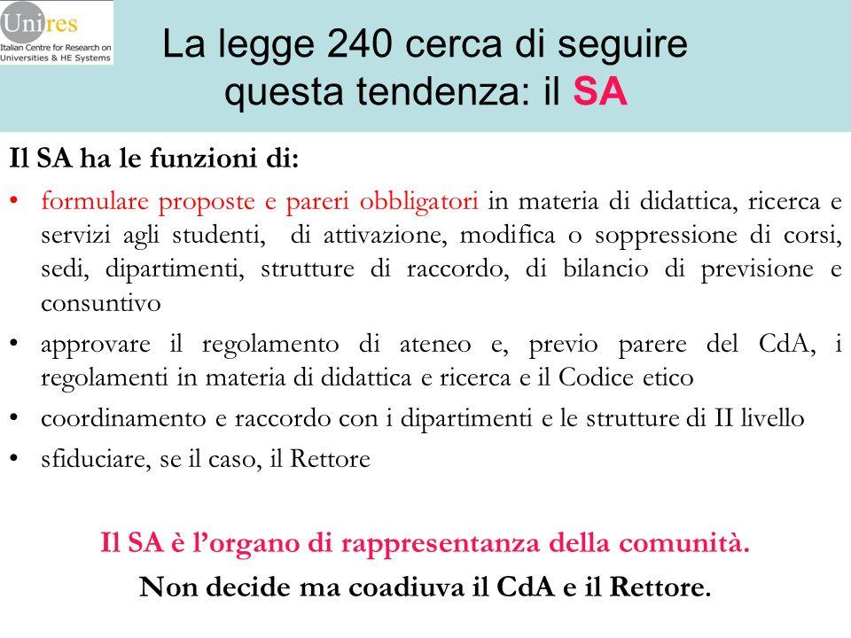 La legge 240 cerca di seguire questa tendenza: il SA Il SA ha le funzioni di: formulare proposte e pareri obbligatori in materia di didattica, ricerca