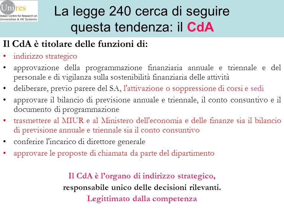 La legge 240 cerca di seguire questa tendenza: il CdA Il CdA è titolare delle funzioni di: indirizzo strategico approvazione della programmazione fina