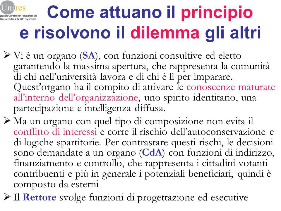 Come attuano il principio e risolvono il dilemma gli altri Vi è un organo (SA), con funzioni consultive ed eletto garantendo la massima apertura, che