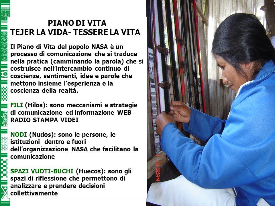 www.nasaacin.net Monitorizzazione dei Media Bollettini elettronici Comunicati di reazione e di solidarietà Elaborazione di documenti Coordinazione e visite regionali, nazionali e internazionali Appoggio a tutti i tejidos-laboratori con informazioni specifiche per ogni area.