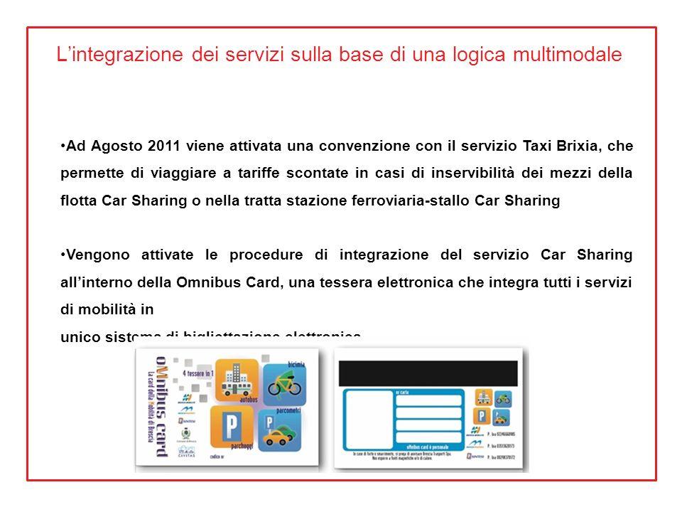 Lintegrazione dei servizi sulla base di una logica multimodale Ad Agosto 2011 viene attivata una convenzione con il servizio Taxi Brixia, che permette