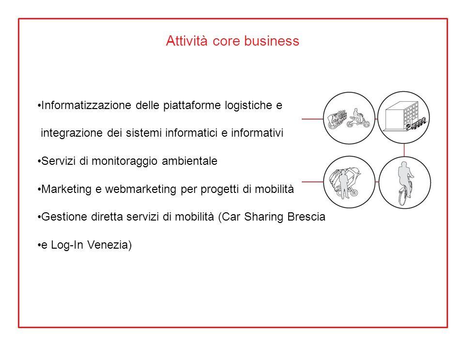 Attività core business Informatizzazione delle piattaforme logistiche e integrazione dei sistemi informatici e informativi Servizi di monitoraggio amb