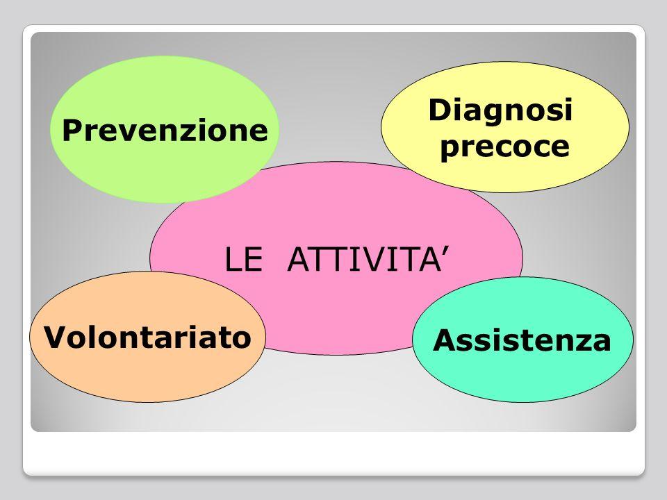 LE ATTIVITA Diagnosi precoce Prevenzione Volontariato Assistenza