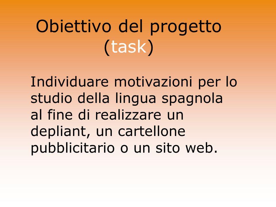Obiettivo del progetto (task) Individuare motivazioni per lo studio della lingua spagnola al fine di realizzare un depliant, un cartellone pubblicitar