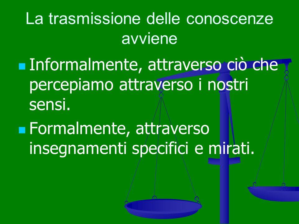 La trasmissione delle conoscenze avviene Informalmente, attraverso ciò che percepiamo attraverso i nostri sensi. Formalmente, attraverso insegnamenti