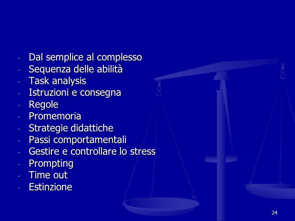 - Dal semplice al complesso - Sequenza delle abilità - Task analysis - Istruzioni e consegna - Regole - Promemoria - Strategie didattiche - Passi comp