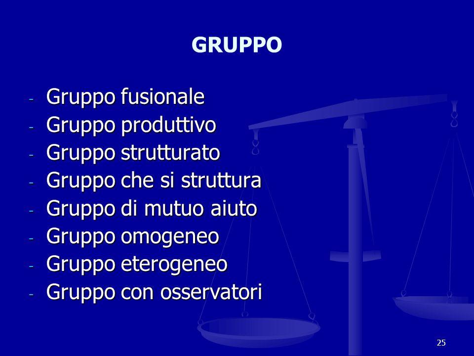 GRUPPO - Gruppo fusionale - Gruppo produttivo - Gruppo strutturato - Gruppo che si struttura - Gruppo di mutuo aiuto - Gruppo omogeneo - Gruppo eterog