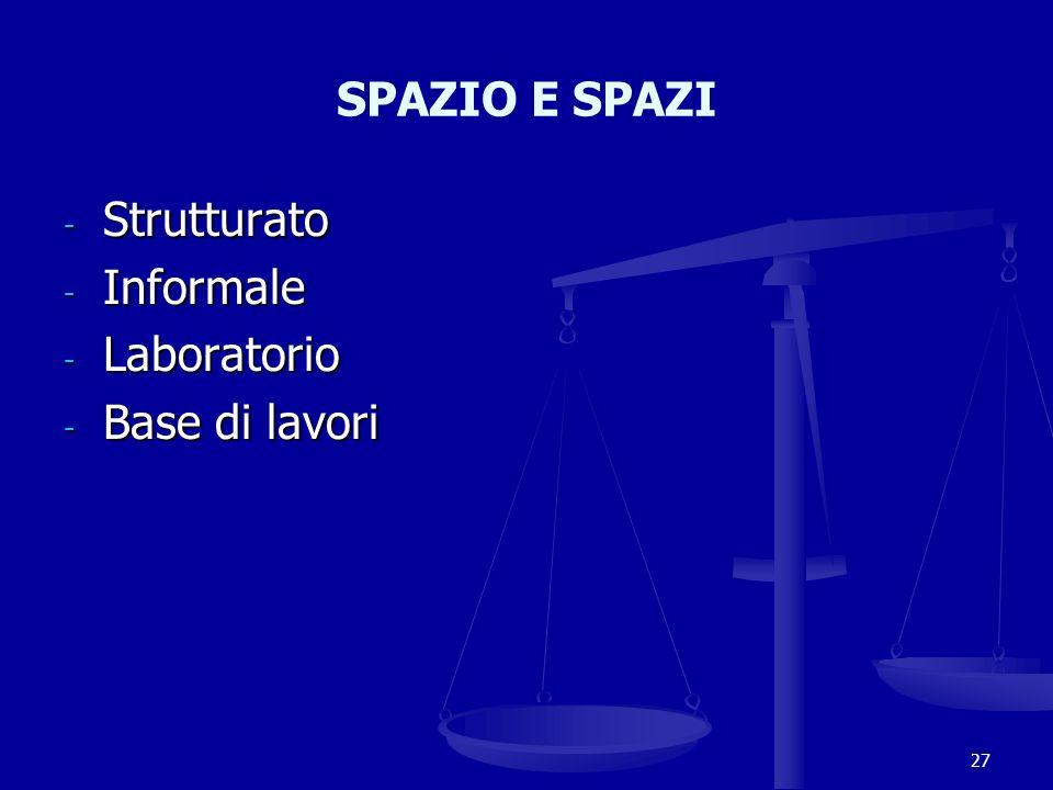 SPAZIO E SPAZI - Strutturato - Informale - Laboratorio - Base di lavori 27