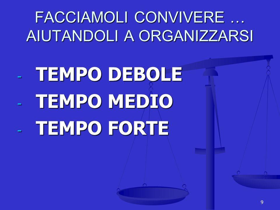 FACCIAMOLI CONVIVERE … AIUTANDOLI A ORGANIZZARSI - TEMPO DEBOLE - TEMPO MEDIO - TEMPO FORTE 9