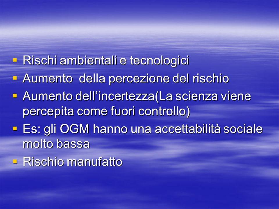 Rischi ambientali e tecnologici Rischi ambientali e tecnologici Aumento della percezione del rischio Aumento della percezione del rischio Aumento dellincertezza(La scienza viene percepita come fuori controllo) Aumento dellincertezza(La scienza viene percepita come fuori controllo) Es: gli OGM hanno una accettabilità sociale molto bassa Es: gli OGM hanno una accettabilità sociale molto bassa Rischio manufatto Rischio manufatto