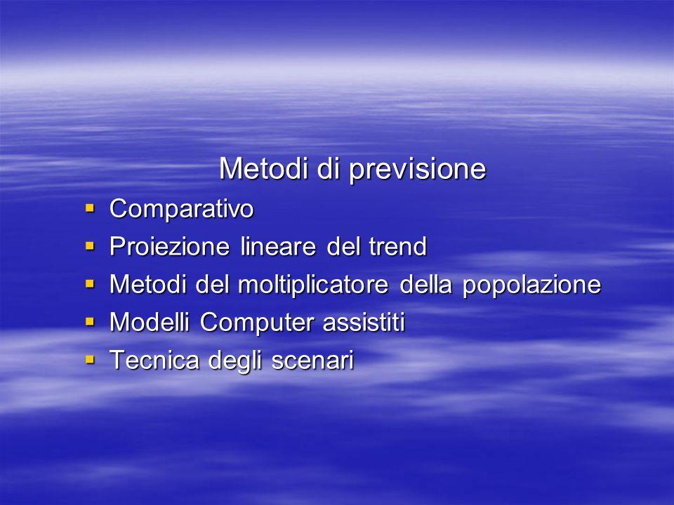 Metodi di previsione Comparativo Comparativo Proiezione lineare del trend Proiezione lineare del trend Metodi del moltiplicatore della popolazione Metodi del moltiplicatore della popolazione Modelli Computer assistiti Modelli Computer assistiti Tecnica degli scenari Tecnica degli scenari