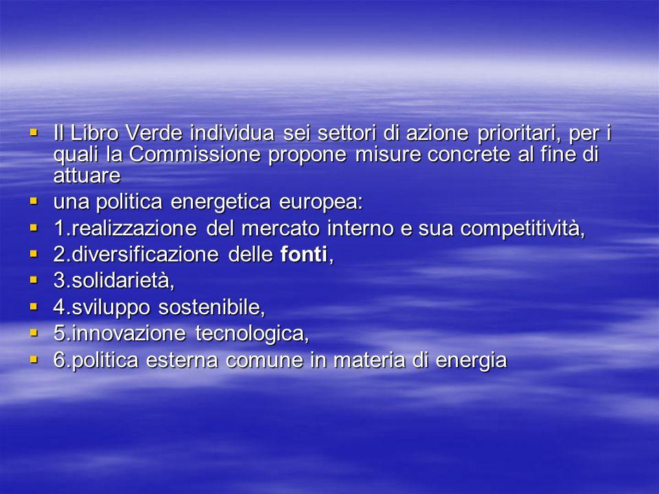 Il Libro Verde individua sei settori di azione prioritari, per i quali la Commissione propone misure concrete al fine di attuare Il Libro Verde individua sei settori di azione prioritari, per i quali la Commissione propone misure concrete al fine di attuare una politica energetica europea: una politica energetica europea: 1.realizzazione del mercato interno e sua competitività, 1.realizzazione del mercato interno e sua competitività, 2.diversificazione delle fonti, 2.diversificazione delle fonti, 3.solidarietà, 3.solidarietà, 4.sviluppo sostenibile, 4.sviluppo sostenibile, 5.innovazione tecnologica, 5.innovazione tecnologica, 6.politica esterna comune in materia di energia 6.politica esterna comune in materia di energia