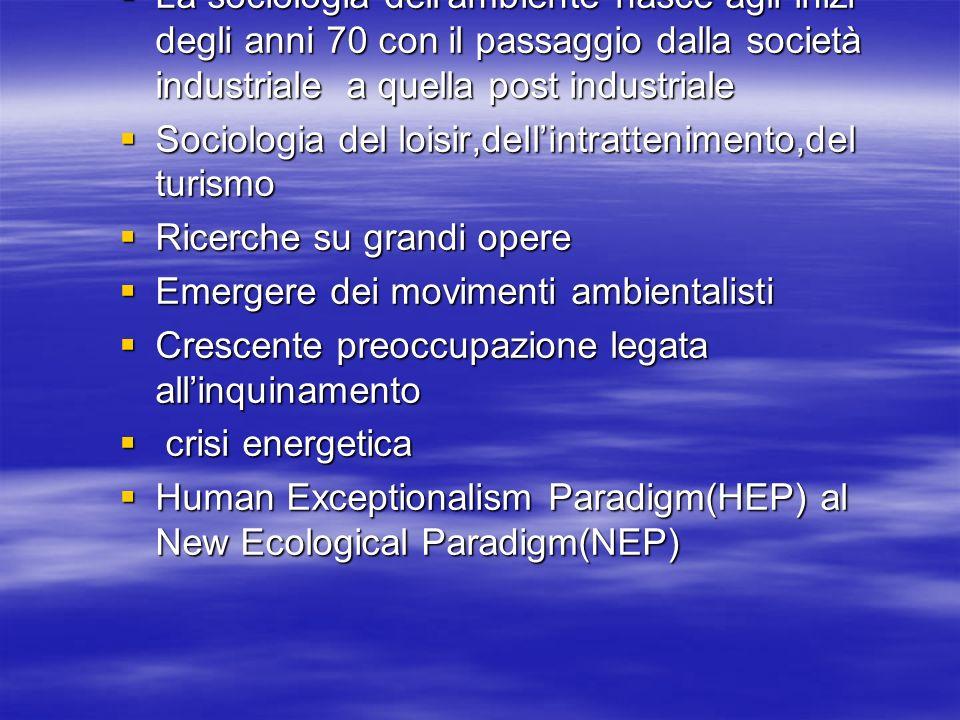 Studia linterazione tra società e ambiente Studia linterazione tra società e ambiente Popolazione Popolazione Organizzazione Organizzazione Tecnologia Tecnologia ambiente ambiente