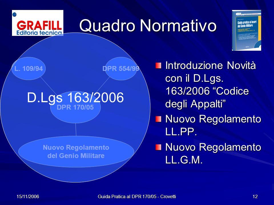 15/11/2006 Guida Pratica al DPR 170/05 - Crovetti 12 Introduzione Novità con il D.Lgs. 163/2006 Codice degli Appalti Nuovo Regolamento LL.PP. Nuovo Re