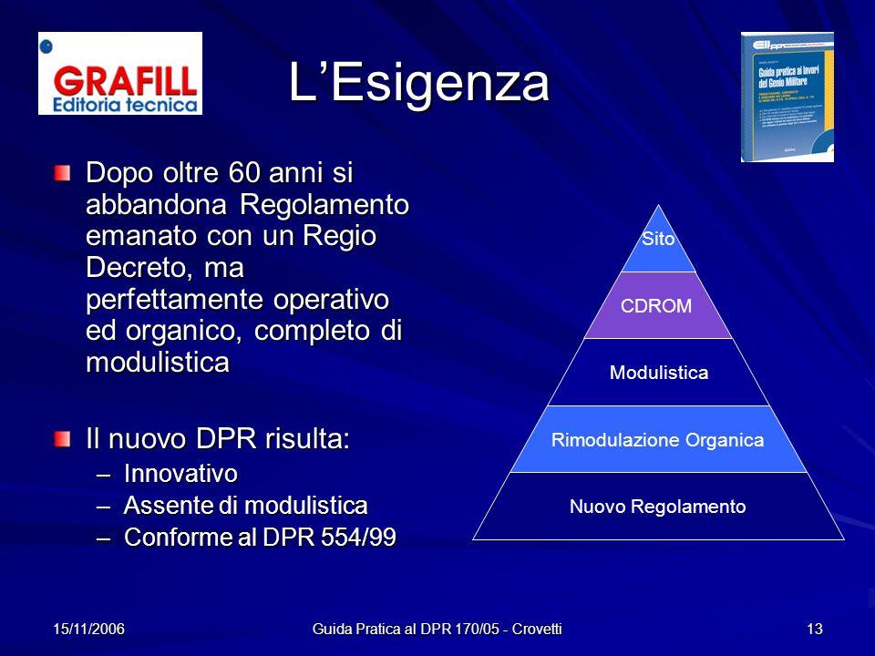 15/11/2006 Guida Pratica al DPR 170/05 - Crovetti 13 LEsigenza Dopo oltre 60 anni si abbandona Regolamento emanato con un Regio Decreto, ma perfettame