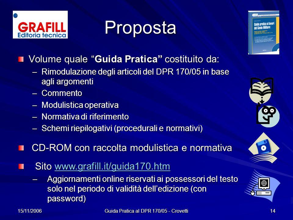 15/11/2006 Guida Pratica al DPR 170/05 - Crovetti 14 Proposta Volume quale Guida Pratica costituito da: –R–R–R–Rimodulazione degli articoli del DPR 17