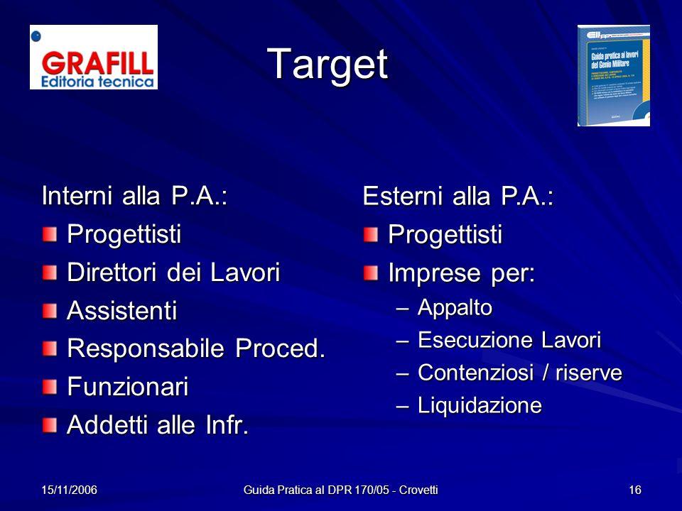 15/11/2006 Guida Pratica al DPR 170/05 - Crovetti 16 Target Interni alla P.A.: Progettisti Direttori dei Lavori Assistenti Responsabile Proced. Funzio