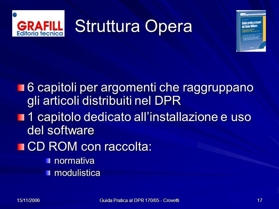 15/11/2006 Guida Pratica al DPR 170/05 - Crovetti 17 Struttura Opera 6 capitoli per argomenti che raggruppano gli articoli distribuiti nel DPR 1 capit